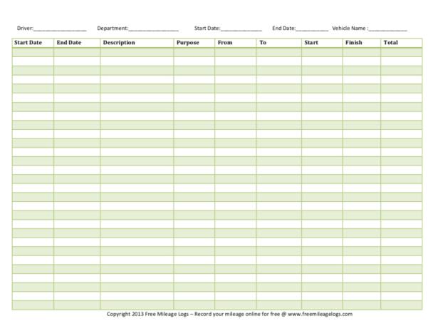 Free Ifta Spreadsheet Pertaining To Free Ifta State Mileage Calculator  Rent.interpretomics.co
