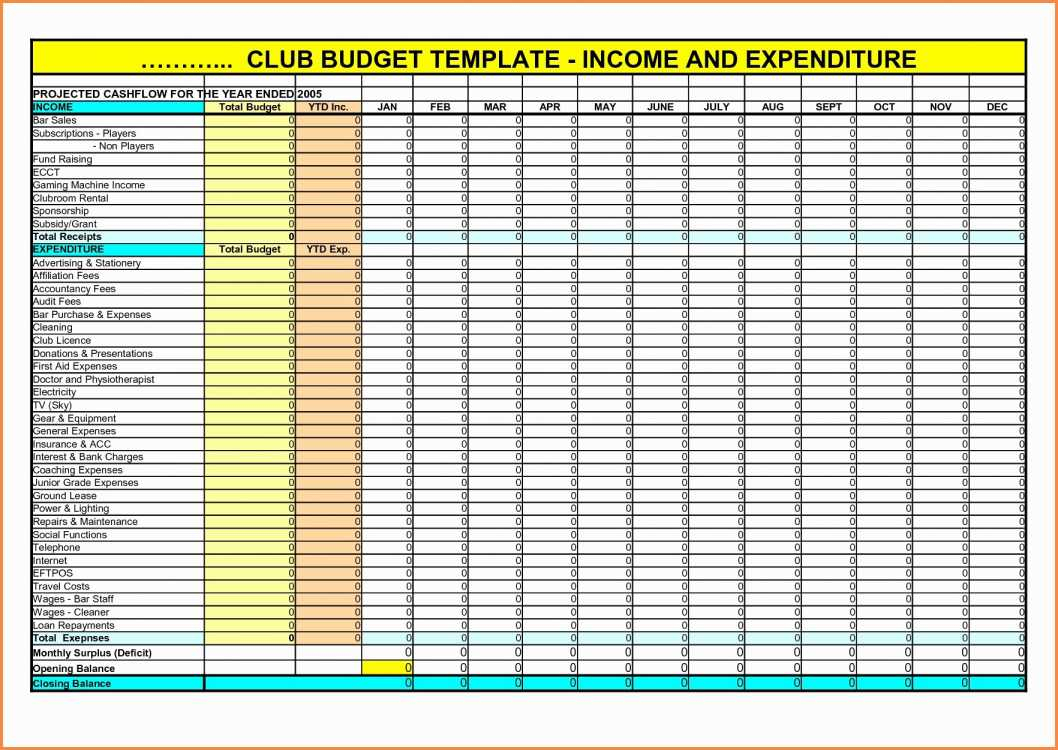 Free Income And Expenditure Spreadsheet With Free Income And Expense Worksheet For Small Business Monthly