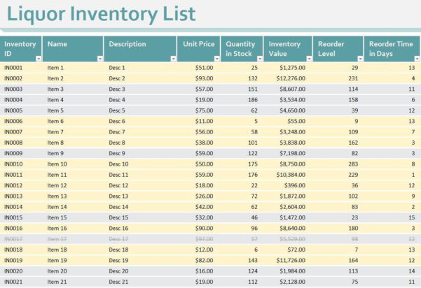 Free Liquor Inventory Spreadsheet Template Excel Inside Free Liquor Inventory Spreadsheet Excel And Free Liquor Inventory