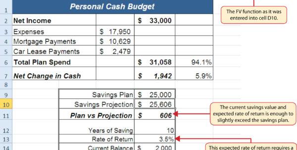 Free Money Saving Spreadsheet Within Free Money Saving Spreadsheet – Spreadsheet Collections