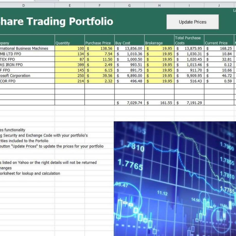 Free Online Investment Stock Portfolio Tracker Spreadsheet Inside Free Share Trading Portfolio  Excel Help Desk For Portfolio