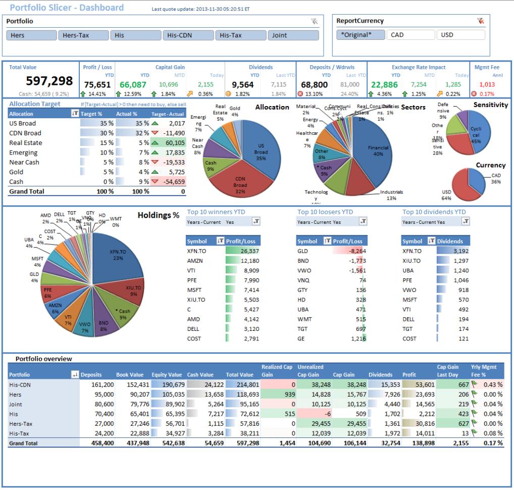 Free Online Investment Stock Portfolio Tracker Spreadsheet With Portfolio Slicer