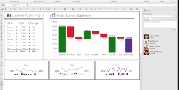 Free Online Spreadsheet No Download Within Free Online Spreadsheet Calculator And Free Online Spreadsheet No