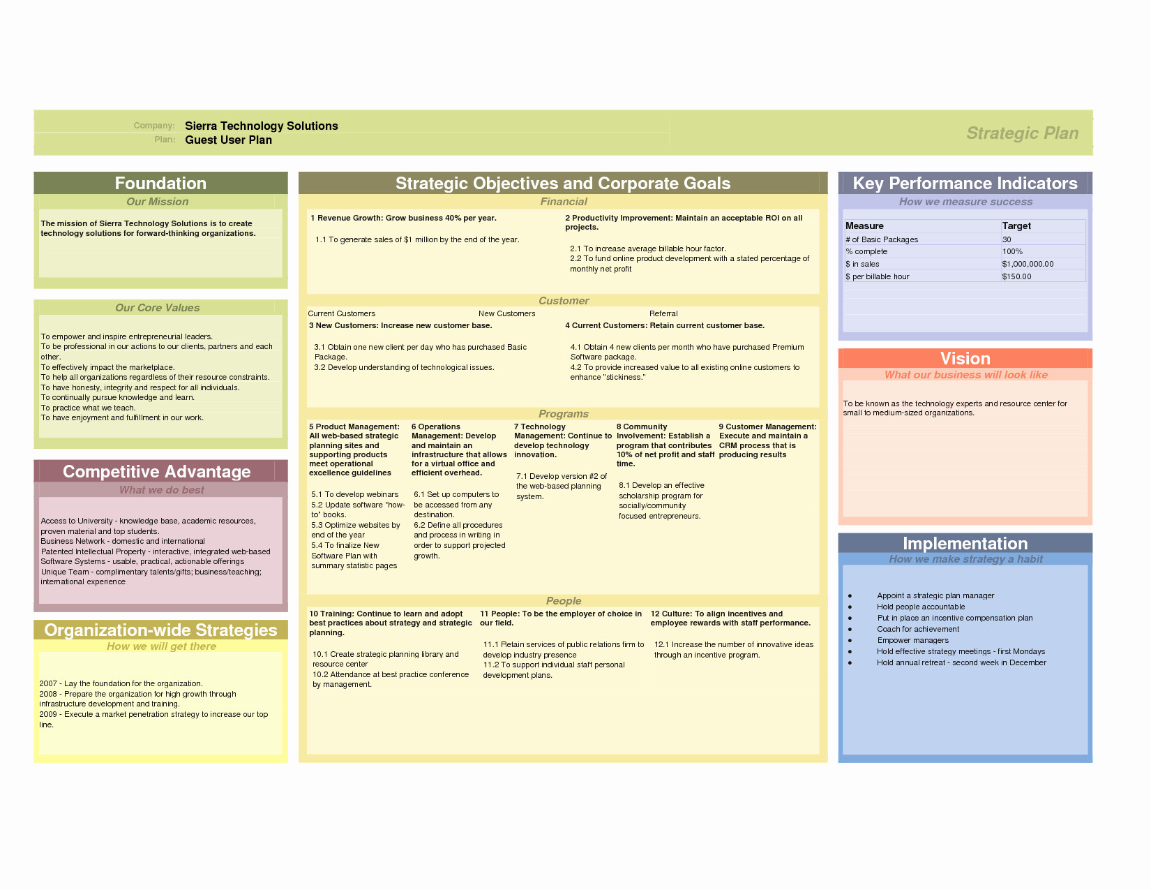 Free Online Spreadsheet Program Within Free Online Spreadsheet Software Then Free Financial Planning