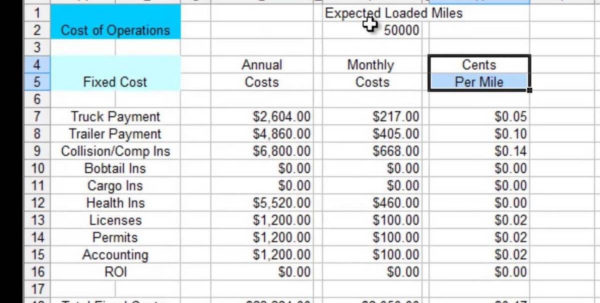 Free Owner Operator Expense Spreadsheet Throughout Trucking Expenses Spreadsheet  Pulpedagogen Spreadsheet Template Docs