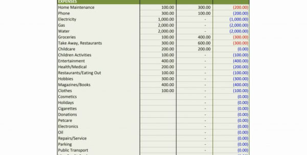 Free Personal Budget Spreadsheet In Personal Budget Spreadsheet Excel Free For Mac Numbers Printable
