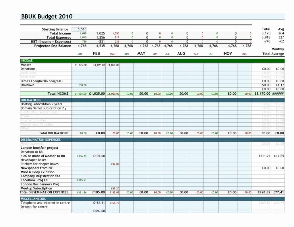 Free Personal Budget Spreadsheet In Personal Budget Spreadsheet Presscoverage Intended For Personal