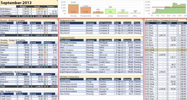 Free Personal Budget Spreadsheet Template Inside Monthly Personal Budget Template For Excel  Robert Mcquaig Blog