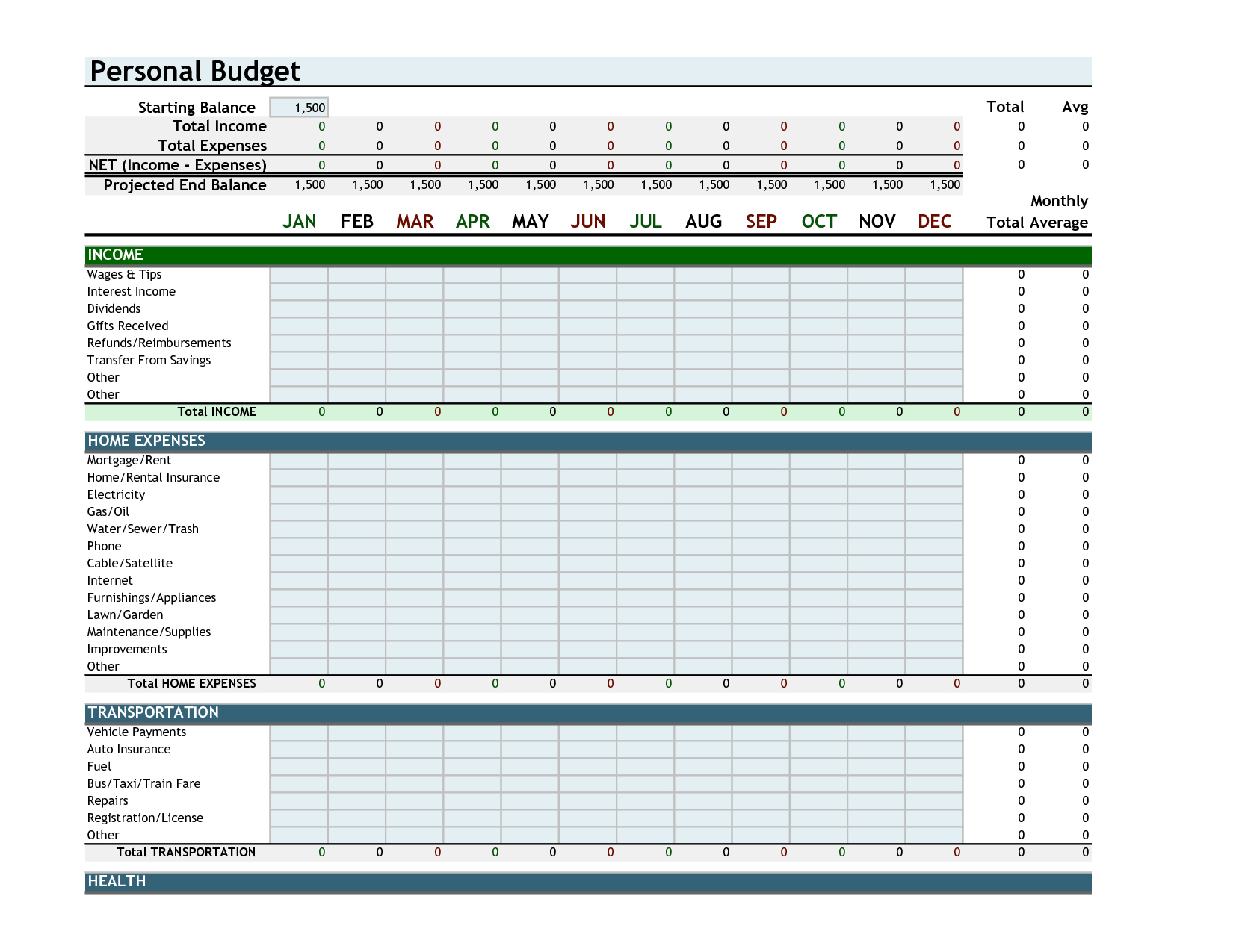 Free Personal Budget Spreadsheet Template With Sample Of A Budget Sheet Example In Excel Spreadsheet On For