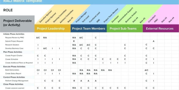 Free Project Management Spreadsheet Throughout Project Management Sheet Excel Free Project Management Spreadsheets