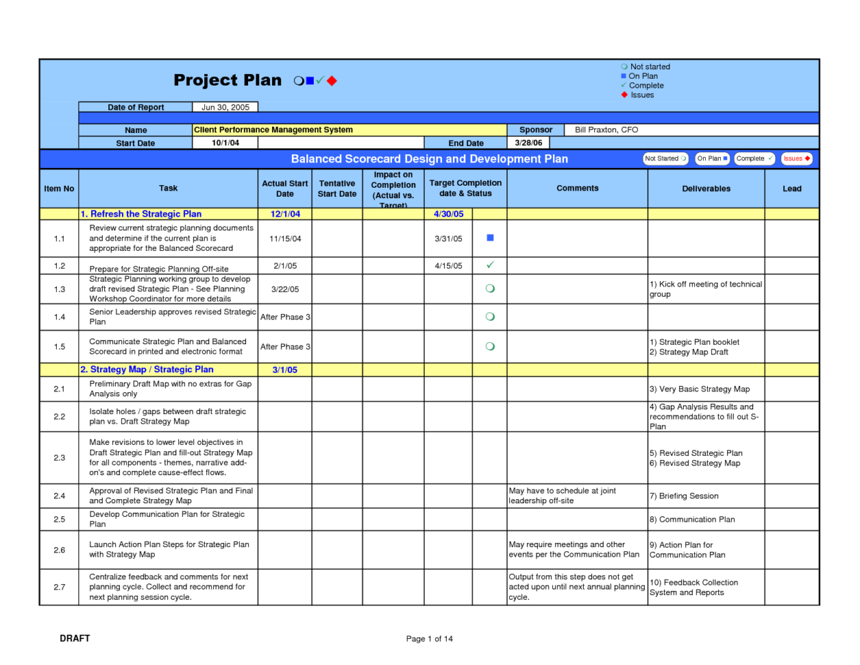 Free Project Management Spreadsheet With Project Tracking Sheet Template And Free Project Management