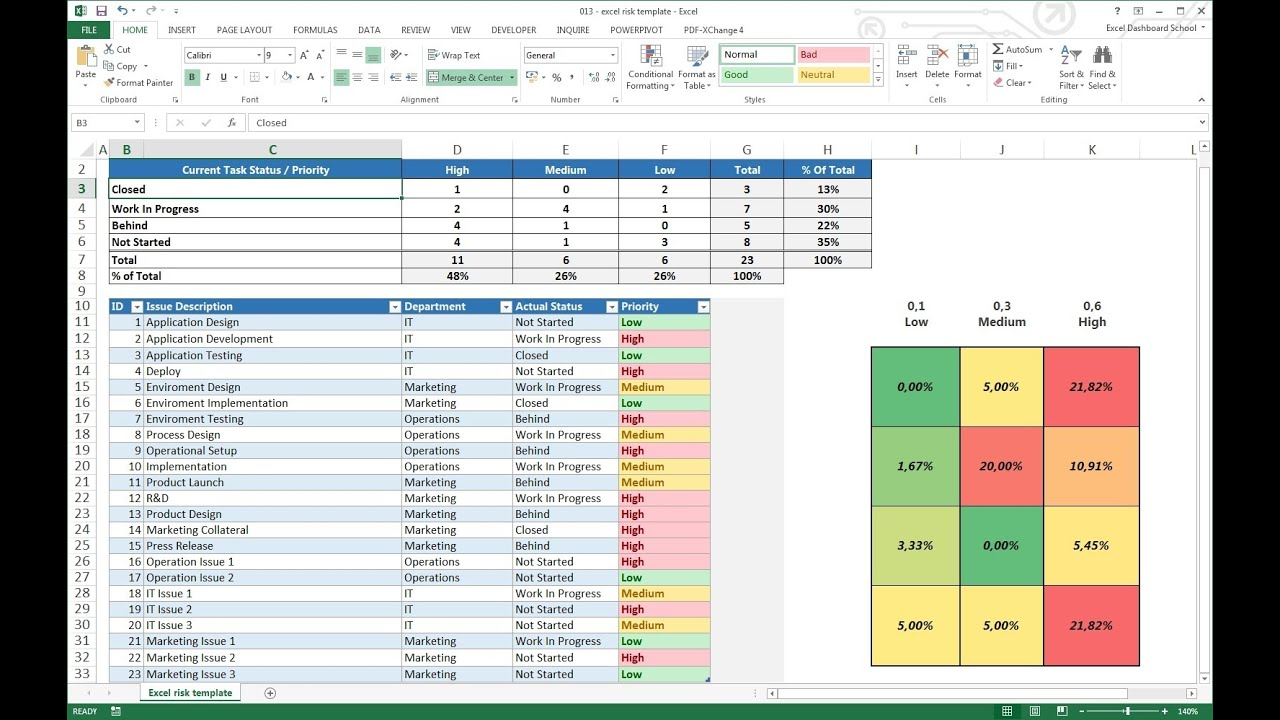 Free Project Management Spreadsheet With Regard To Project Management Spreadsheet Excel Free Software Template