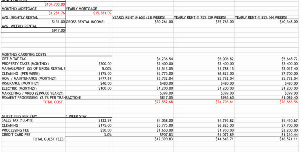 Free Real Estate Agent Expense Tracking Spreadsheet Regarding Realtate Agent Expense Spreadsheet Elegant Report Template Of Free