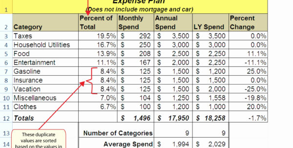 Free Recipe Costing Spreadsheet For Food Cost Spreadsheet – Alltheshopsonline.co.uk