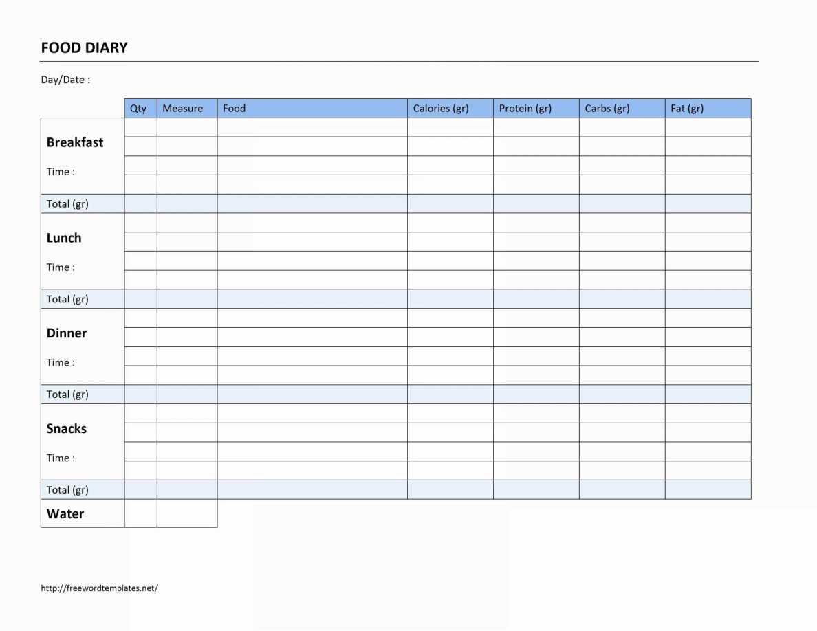 Free Recipe Costing Spreadsheet In Free Food Cost Spreadsheet Elegant Excel On Menu Recipe Cost