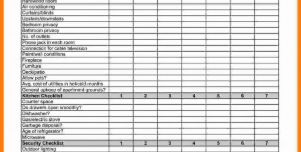Free Rental Property Management Spreadsheet Regarding Sheet Property Management Exceleet Free Rental Template Templates