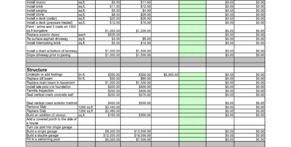 Free Residential Construction Estimating Spreadsheets In Estimating Spreadsheets In Excel Free Estimating Spreadsheet