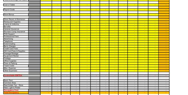 Free Restaurant Budget Spreadsheet Regarding Sheet Restaurant Budgetreadsheet Free Template 40364 New Xls Weekly