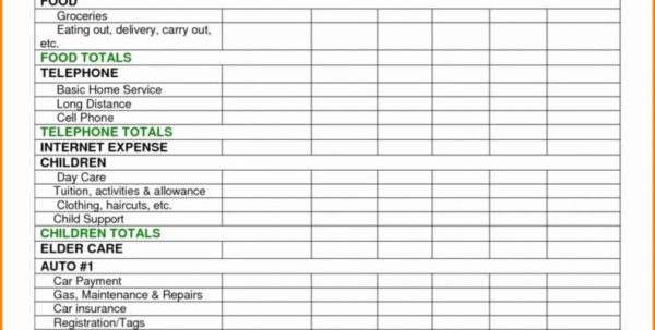 Free Restaurant Budget Spreadsheet Throughout Free Restaurant Inventory Spreadsheet Budget Template Melanoma2010