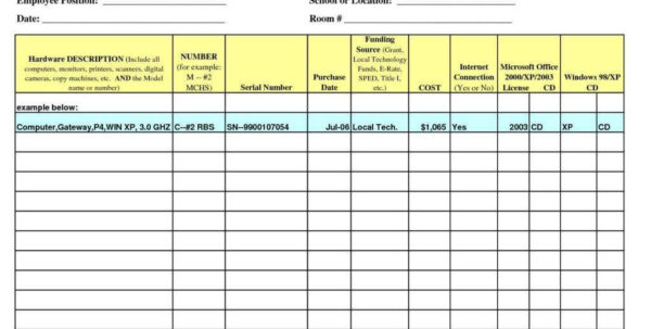 Free Restaurant Budget Spreadsheet With Regard To Restaurant Inventory Spreadsheet Business Budget Format Free