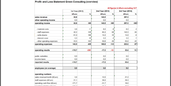 Free Restaurant Startup Costs Spreadsheet For Example Of Business Startup Costs Spreadsheet Free Planplates For