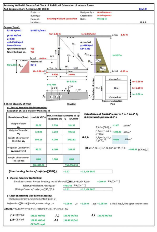 Free Retaining Wall Design Spreadsheet Throughout Concrete Retaining Wall Design Example Home In Formwork Ndash