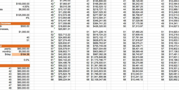 Free Retirement Excel Spreadsheet In Free Retirement Calculator Excel Spreadsheet  Spreadsheets