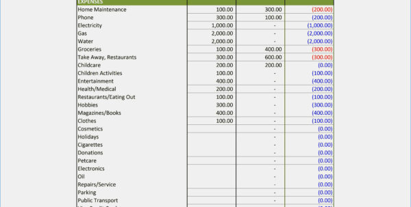 Free Retirement Planning Excel Spreadsheet For Retirement Income Planning Spreadsheet  My Spreadsheet Templates