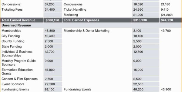 Free Retirement Planning Excel Spreadsheet Inside Free Retirement Planning Excel Spreadsheet 2018 Excel Spreadsheet