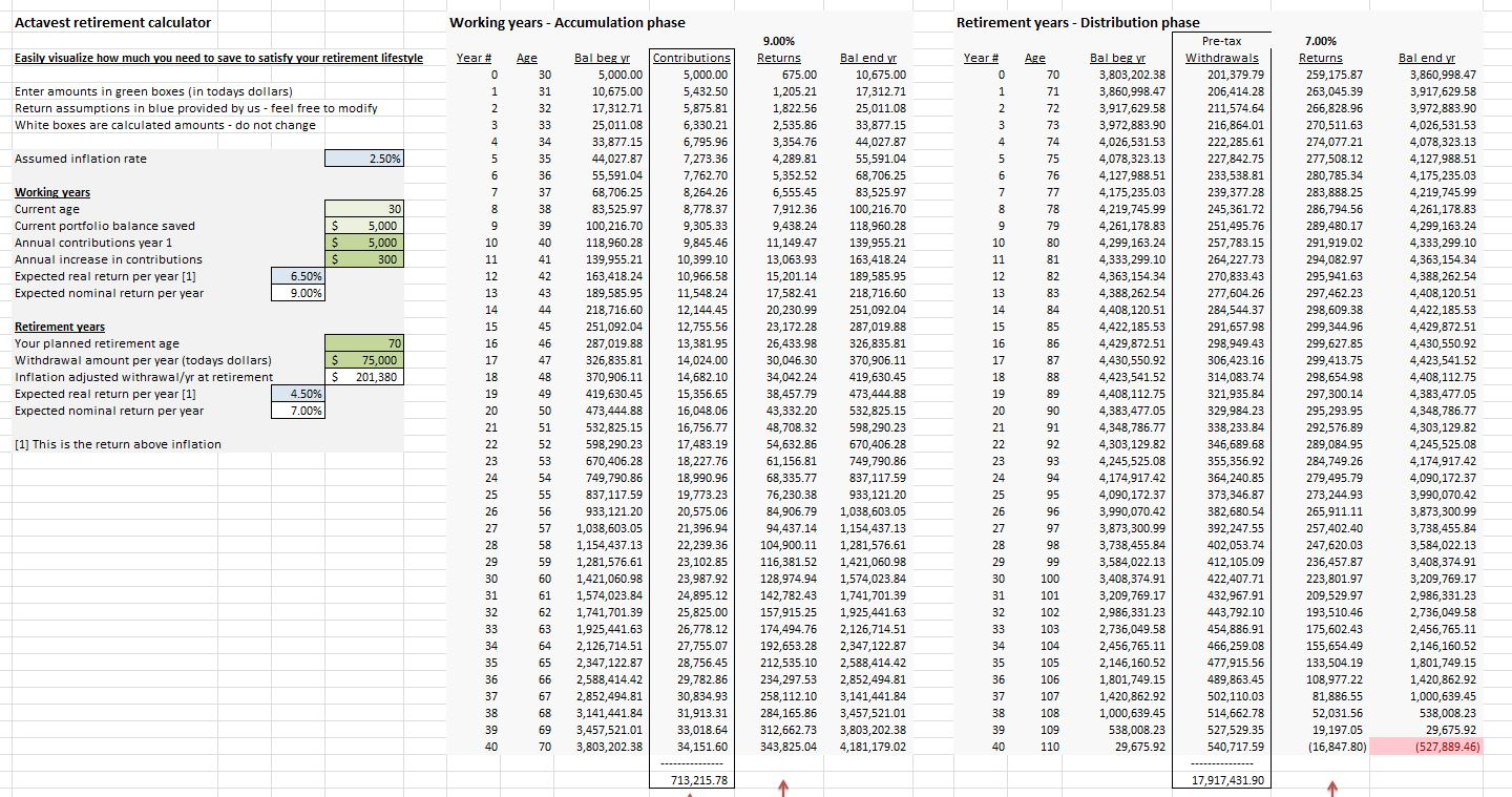 Free Retirement Planning Excel Spreadsheet Regarding Free Retirement Planning Excel Spreadsheet
