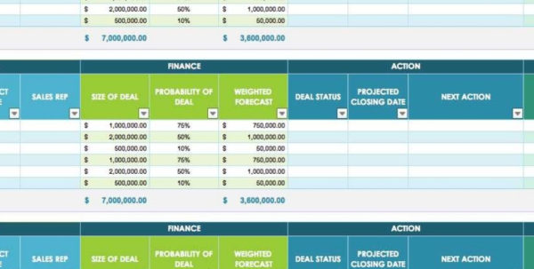 Free Sales Activity Tracking Spreadsheet With Free Sales Plan Templates  Smartsheet Intended For Sales Activity