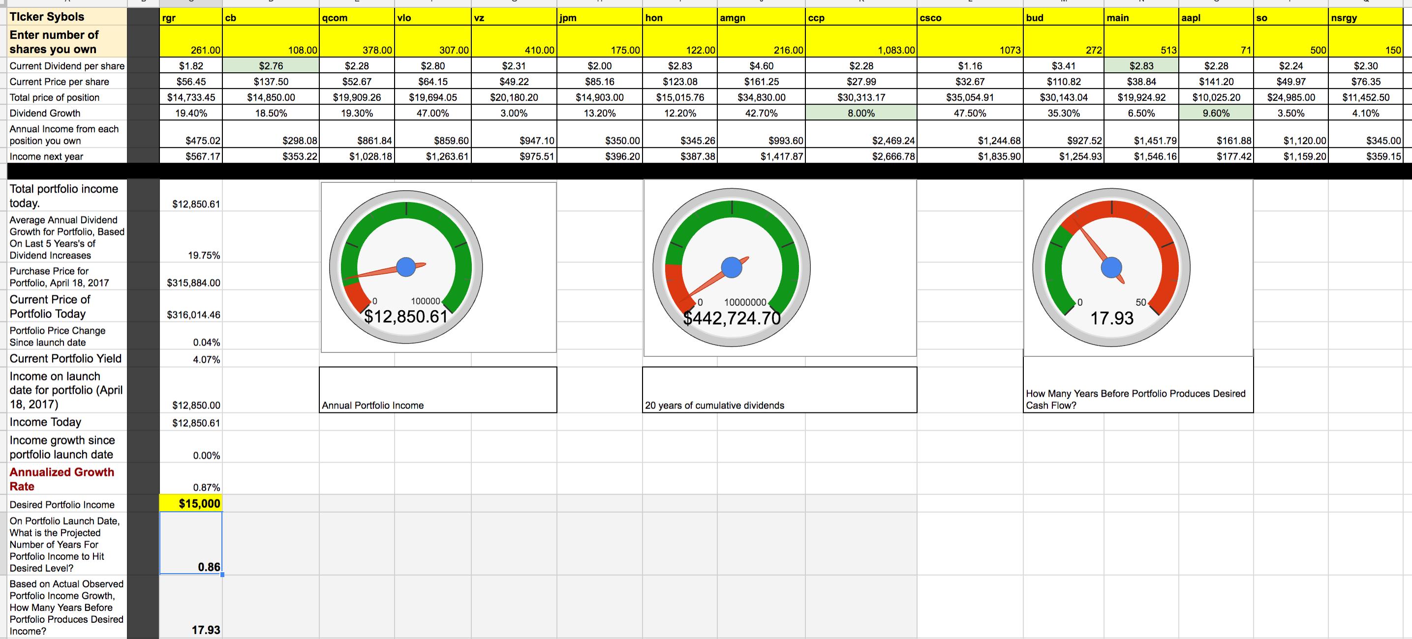 Free Share Portfolio Spreadsheet In Rental Real Estate Or Stocks?  Seeking Alpha