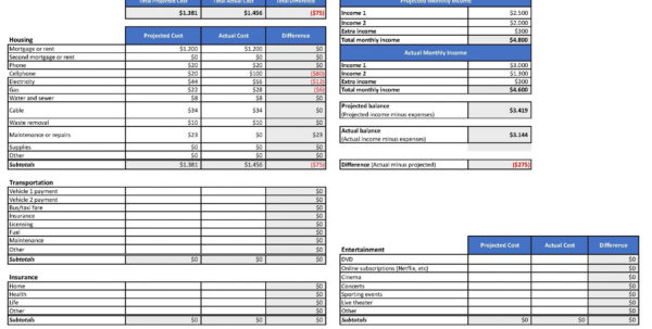 Free Spreadsheet For Ipad Compatible With Excel With Spreadsheet For Ipad Compatible With Excel On Debt Snowball In