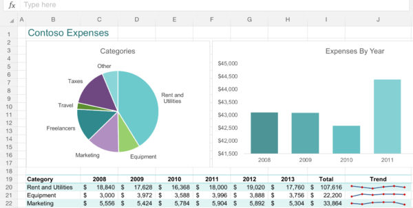 Free Spreadsheet For Pc For Microsoft Excel For Ios Review: Create And Edit Spreadsheets On Any