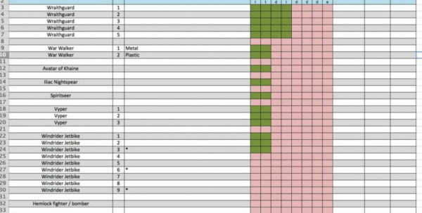 Free Spreadsheet Software For Windows 10 With Regard To Business Expense Spreadsheet Template Free Downloads Yearly Report