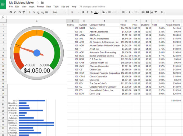 Free Stock Tracking Spreadsheet With Regard To Investment Propertyadsheet Excel Stock Tracker Free Download