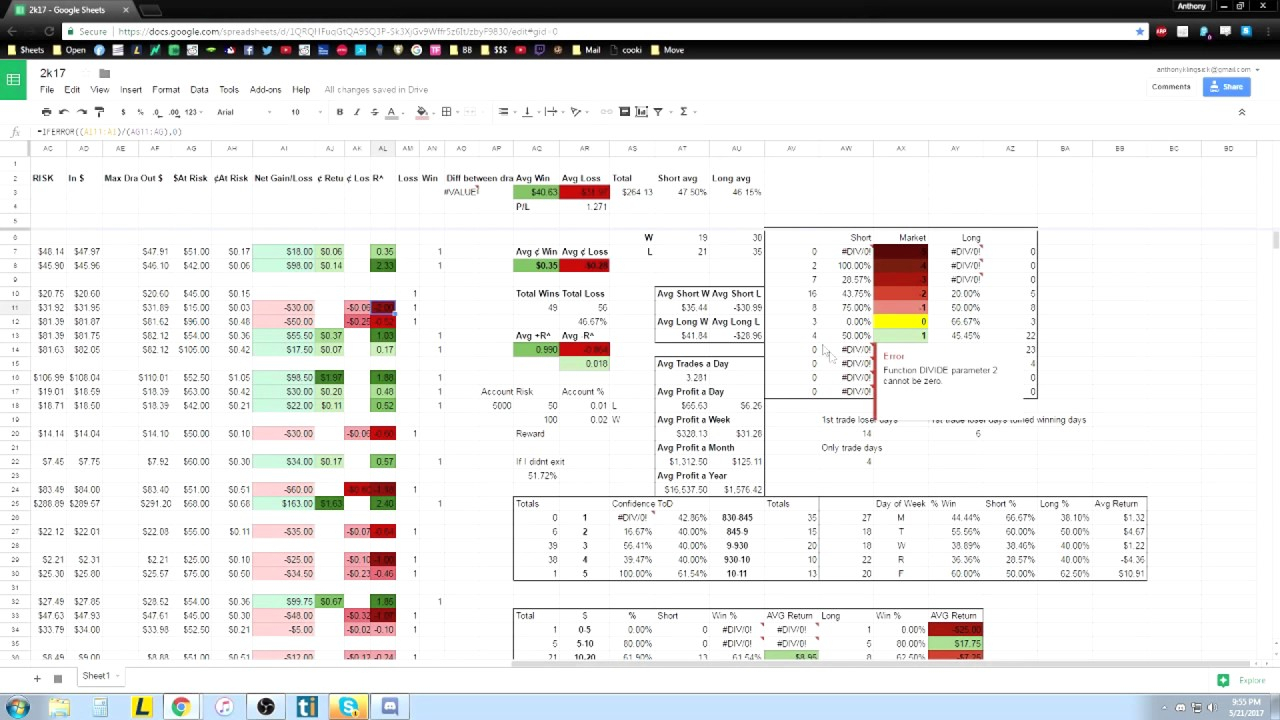 Free Trading Journal Spreadsheet Intended For Maxresdefault Trading Journal On Googleeadsheets Youtubeeadsheet