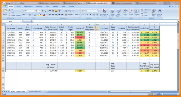 Free Trading Journal Spreadsheet With 9  Trading Spreadsheet Template  Credit Spreadsheet