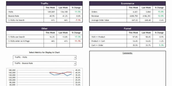 Free Trial Excel Spreadsheet For Excel Spreadsheet Download For Mac Best Of Free Trial New Micro