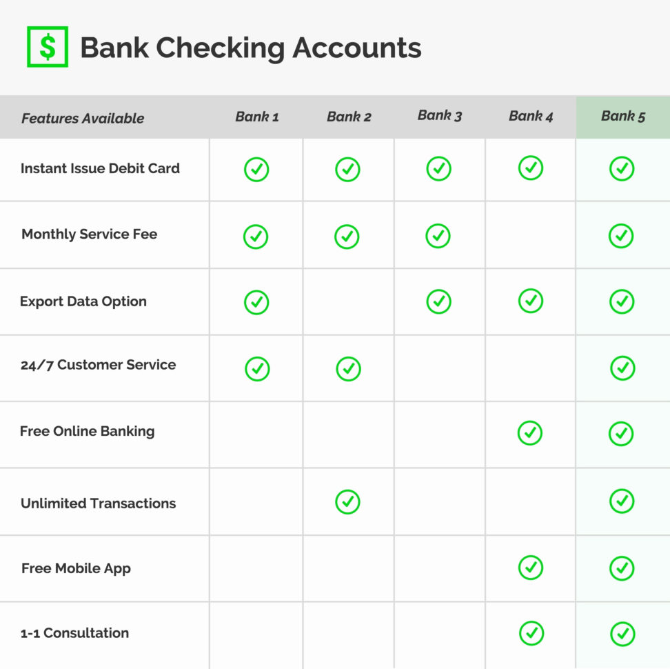 Free Uber Spreadsheet Inside New Car Comparison Spreadsheet Sample Worksheets