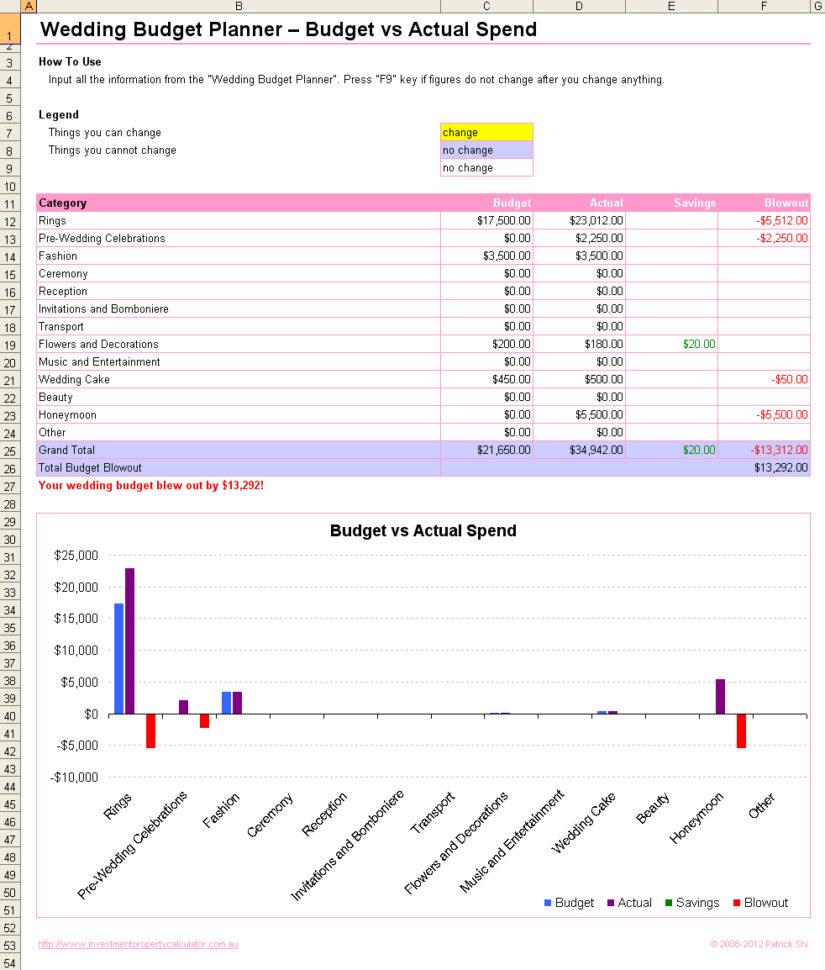 Free Wedding Budget Spreadsheet Within Free Wedding Budget Planner Spreadsheet Excel