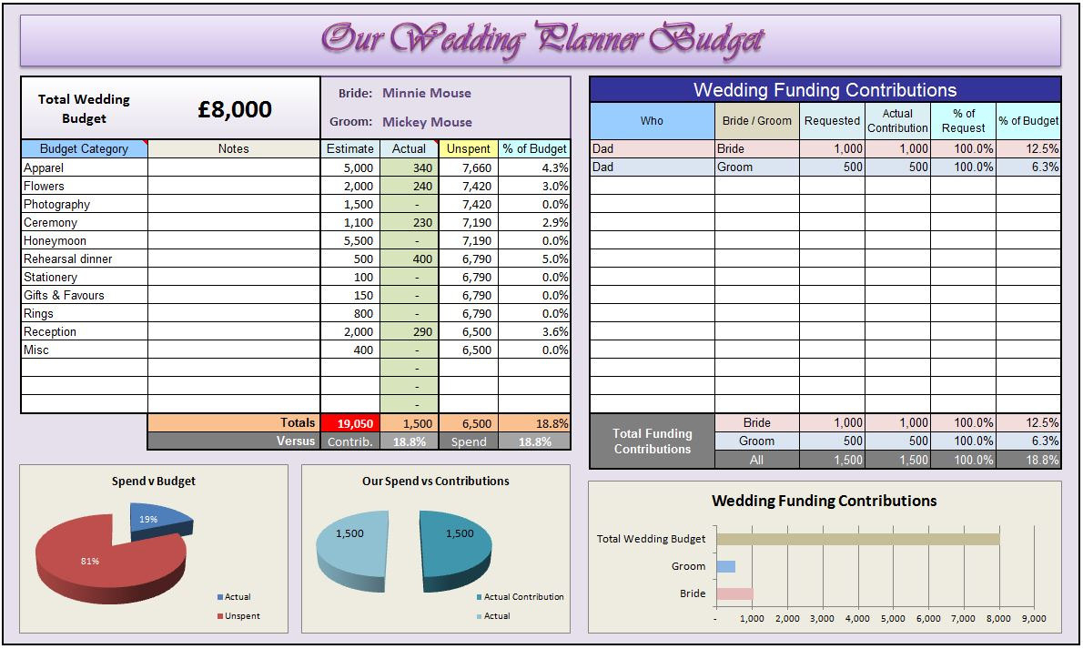 Free Wedding Planning Spreadsheet Within Wedding Planning Spreadsheet Free Budget Planner Worksheet Image