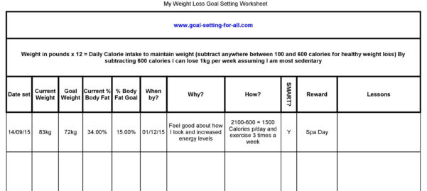 Free Weight Loss Spreadsheet Template Inside Weight Loss Goal Template  Rent.interpretomics.co