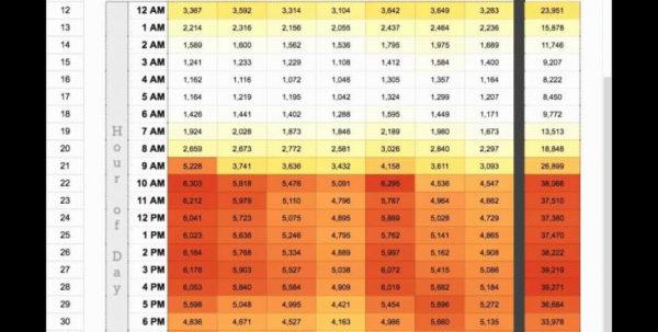 Freelance Bookkeeping Spreadsheet Within Self Employed Bookkeeping Spreadsheet For Emplospreadsheet Free