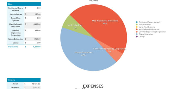 Freelance Expenses Spreadsheet Intended For Freelance Accounting Template: The 2017 Edition  Six Colors