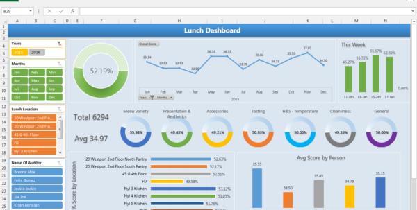 Freelance Spreadsheet Inside Freelance Excel Spreadsheet Design  Parttime Jobs