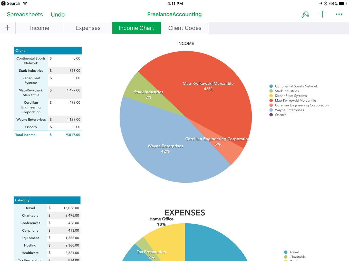 Freelance Spreadsheet Work For Freelance Accounting Template: The 2017 Edition  Six Colors