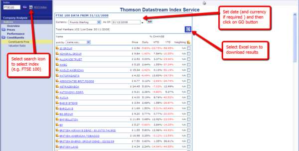Ftse 100 Historical Data Spreadsheet Within Historical Index Constituents E.g Ftse 100  Business Research Plus