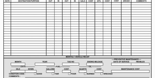 Fuel Log Excel Spreadsheet With Regard To Preventive Maintenance Spreadsheet Excel Download Template Invoice