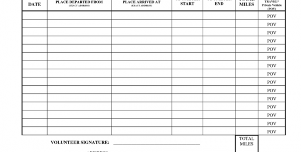 Fuel Tracking Spreadsheet Excel Pertaining To Mileage Log Form Template Uk Ledger Sheet Google Sheets Excel Fuel Tracking Spreadsheet Excel Spreadsheet Download
